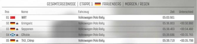 Frauenberg Rangliste.jpg