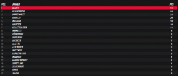result_season01.PNG