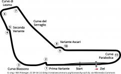 2016-autodromo-di-monza.png